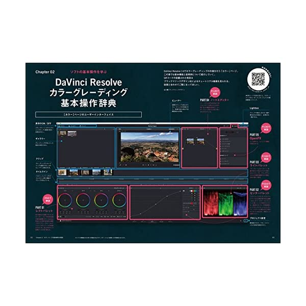 DaVinci Resolve カラーグレーデ...の紹介画像6
