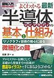 図解入門よくわかる最新半導体リソグラフィの基本と仕組み (How‐nual Visual Guide Book)