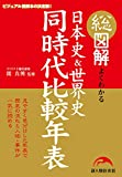 総図解 よくわかる 日本史&世界史 同時代比較年表 (中経出版)
