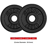 Meteor 0.5-5KG Solid Cast Iron Black Standard Weight Plates Home Gym Press Fitness Exercise Gear