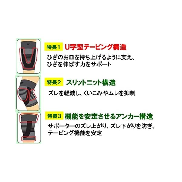 バンテリンサポーター ひざ用 ホワイト 大きめ...の紹介画像4
