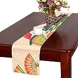 LKCDNG テーブルランナー きれい 和風の建物 クロス 食卓カバー 麻綿製 欧米 おしゃれ 16 Inch X 72 Inch (40cm X 182cm) キッチン ダイニング ホーム デコレーション モダン リビング 洗える