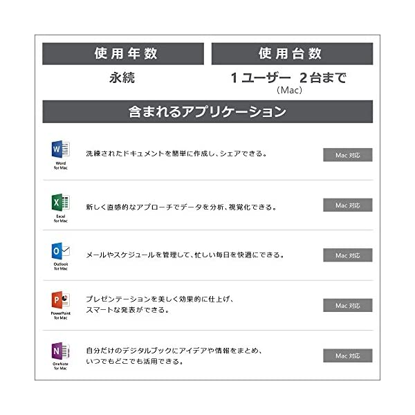 Microsoft Office Mac Ho...の紹介画像3
