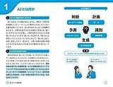 ビジュアル AI(人工知能) (日経文庫) 画像