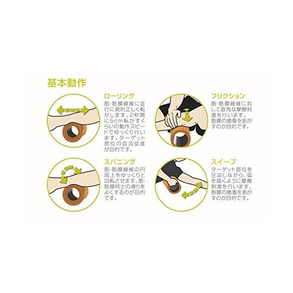 【日本正規品 1年保証】 トリガーポイント(T...の紹介画像5