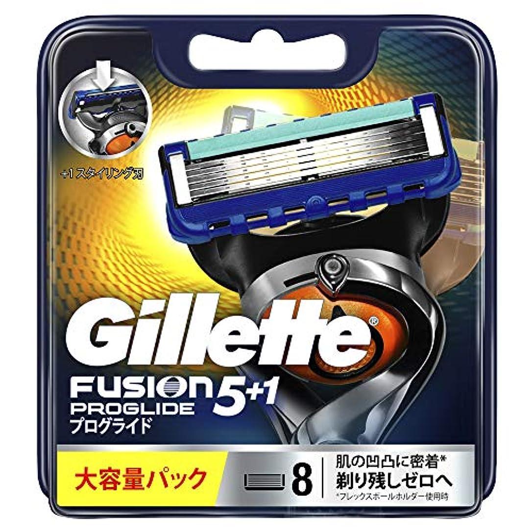 ジレット プログライド フレックスボール マニュアル 髭剃り 替刃 8コ入