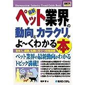 図解入門業界研究最新ペット業界の動向とカラクリがよ~くわかる本 (How‐nual Industry Trend Guide Book)