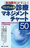 プロブレム別診療マネジメントチャート50: 主治医力がすごい! /天理よろづのレジデントはここまでやる!