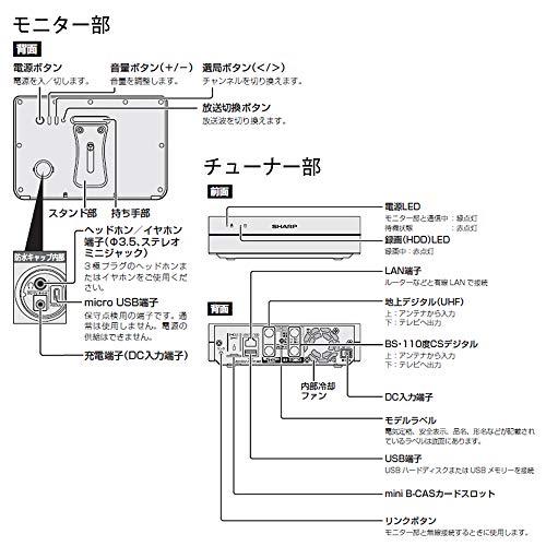 SHARP(シャープ)『AQUOSポータブル(2T-C12AF-W)』