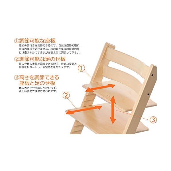 ストッケ トリップトラップ チェアセット チェ...の紹介画像3