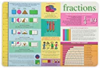 Painless Learning FRA-1 Fractions Placemat
