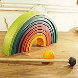 Naef(ネフ社) アークレインボウ Rainbow