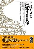 淡交社 奥平 俊六/玉蟲 敏子/並木 誠士/中部 義隆 年譜でたどる 琳派400年の画像