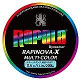 ラピノヴァx マルチカラー