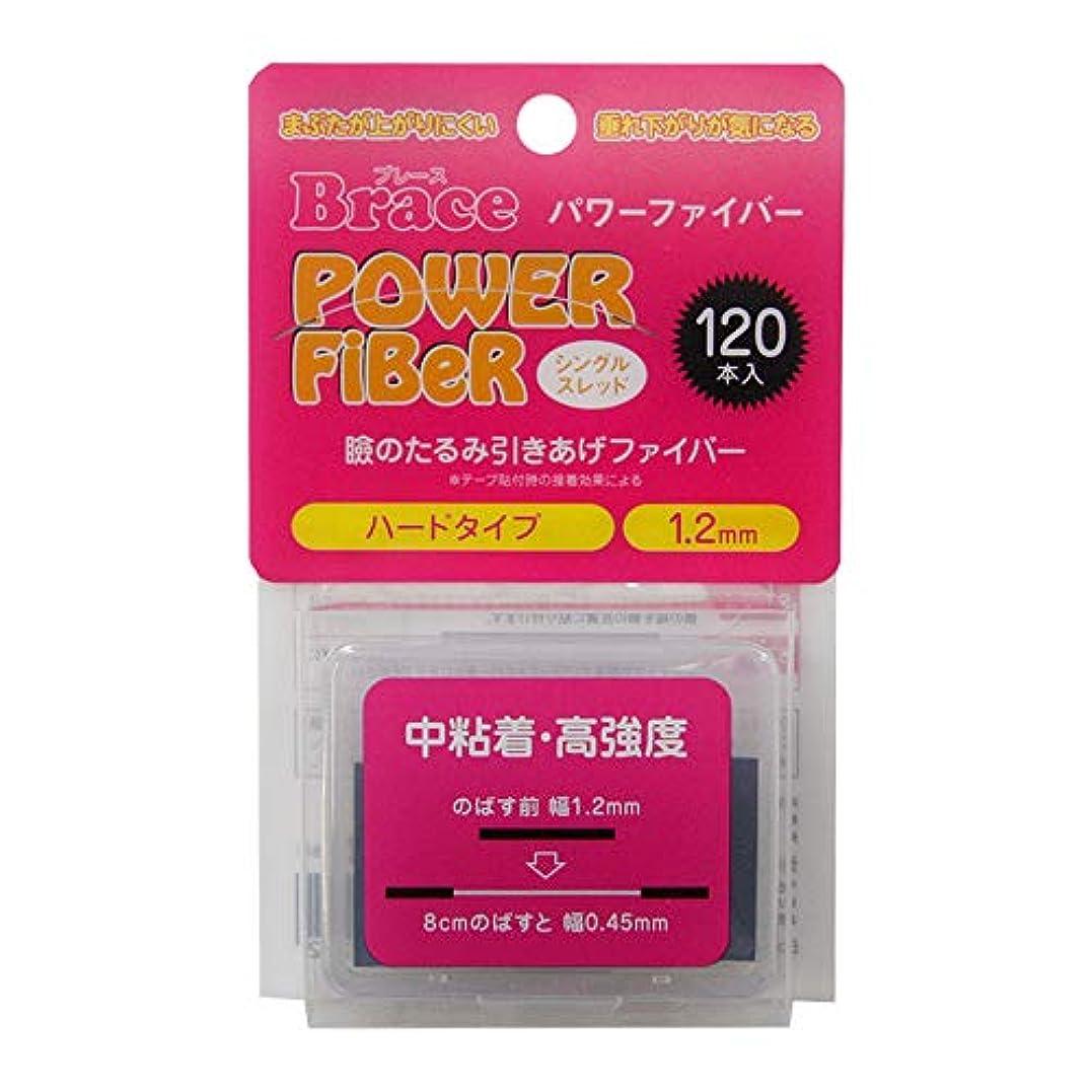 想定するドレス癒すBrace パワーファイバー 眼瞼下垂防止テープ ハードタイプ シングルスレッド 透明1.2mm幅 120本入り