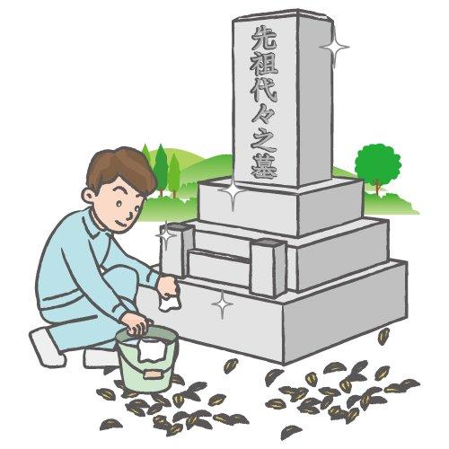 墓そうじ代行サービス