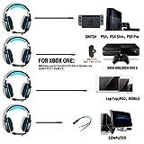 Hotyetゲーミングヘッドセット ps4 ヘッドホン サラウンドサウンド ゲー 騒音抑制 マイク付 USB接続 PC Mac(Blue)