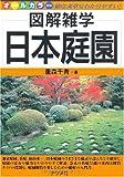 日本庭園 (図解雑学) 画像