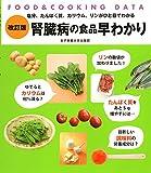 腎臓病の食品早わかり (FOOD&COOKING DATA) 画像