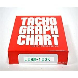 小芝記録紙 ( KOSHIBA ) チャート紙 【2日用】 120Km/h 10組入リ KL-2-120