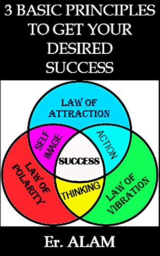 3 Basic Principles to Get your Desired Success (English Edition)