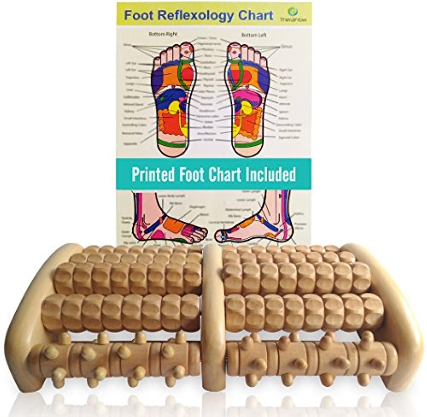 ステートメント霊TheraFlow Large Dual Foot Massager Roller - Plantar Fasciitis, Heel, Arch Pain Relief -Enhanced Model 2018- Laminated...