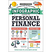 The Infographic Guide to Personal Finance: A Visual Reference for Everything You Need to Know