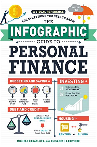 amazon the infographic guide to personal finance a visual