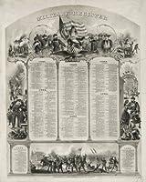 写真印刷8x 10: Military Civil戦争の登録、1867