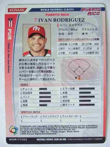 BBH2009 WBC イバン ロドリゲス(プエルトリコ)