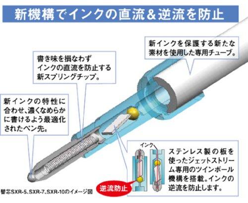 三菱鉛筆『ジェットストリーム多機能ペン2&1』