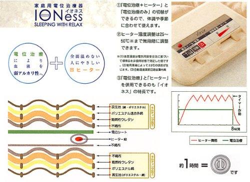 家庭用電位治療器イオネス ATX-HM1005/シングル