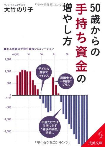 50歳からの手持ち資金の増やし方 (成美文庫)の詳細を見る