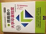 徳島県の大学卒業程度 2014年度版 (徳島県の公務員試験対策シリーズ)