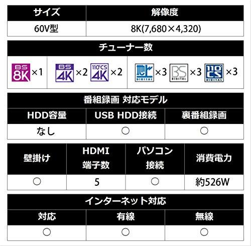 SHARP『AQUOS8K液晶テレビAW1ライン(8T-C60AW1)』