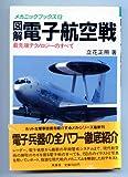 図解 電子航空戦―最先端テクノロジーのすべて (メカニックブック)