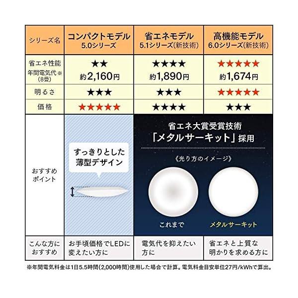 アイリスオーヤマ LED シーリングライト 調...の紹介画像2