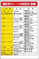 327-35A 建設機械関係標識建設用クレーンの合図法