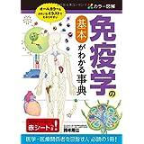カラー図解 免疫学の基本がわかる事典>