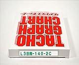 小芝記録紙 ( KOSHIBA ) チャート紙 【3日用】 140Km/h(赤ライン) 10組入リ KL-3-140-2C