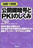 図解で明解 公開鍵暗号とPKIのしくみ (図解で明解シリーズ)