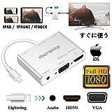 Lightning to HDMI/VGA変換アダプタ iPhone ipad ライトニングHDMI変換ケーブル 極速 1080P高解像度 高画質