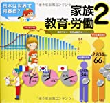 日本は世界で何番目?2 家族・教育・労働