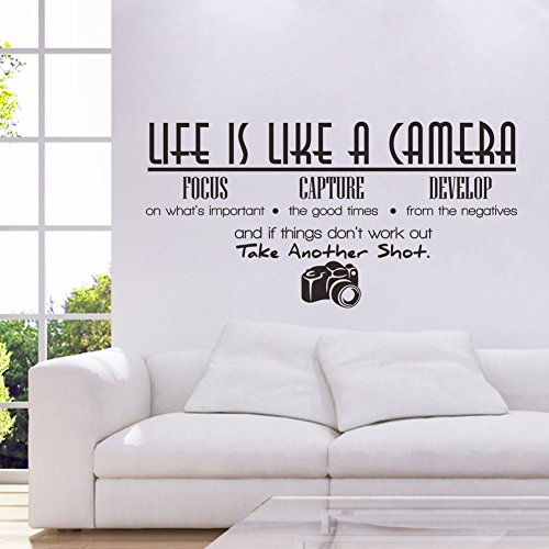 Qunshop ウォールステッカー 防水 壁紙 除去でき 壁飾り Wall Stickers ベッドルーム・リビングルームの背景 英語の新しいカメラ