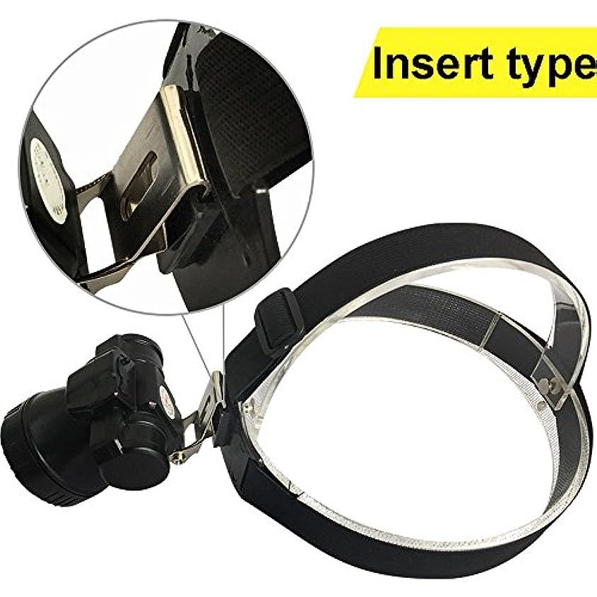 結論ポークモッキンバード強い光LEDヘッドライト充電式リチウム電池超明るいヘッドマウント釣りライト防水タップサーチャーライト