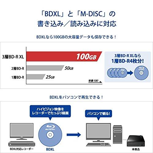 ブルーレイドライブ 外付型/USB 3.0/BDXL/M-DISC/16倍速高速書き込み BRD-UT16WX 7枚目のサムネイル