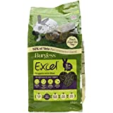 Burgess Excel Nuggets with Mint Adult Rabbit Food, 2 kg
