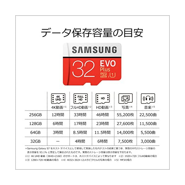 Samsung microSDカード32GB ...の紹介画像3