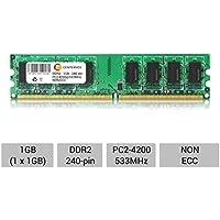CENTERNEX 1GB DIMM Asus P5N-EM HDMI P5NT WS P5QC P5RC-LA P5RD2-VM P5SD2-X RAMメモリ