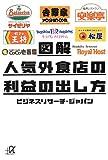 図解 人気外食店の利益の出し方 (講談社+α文庫)